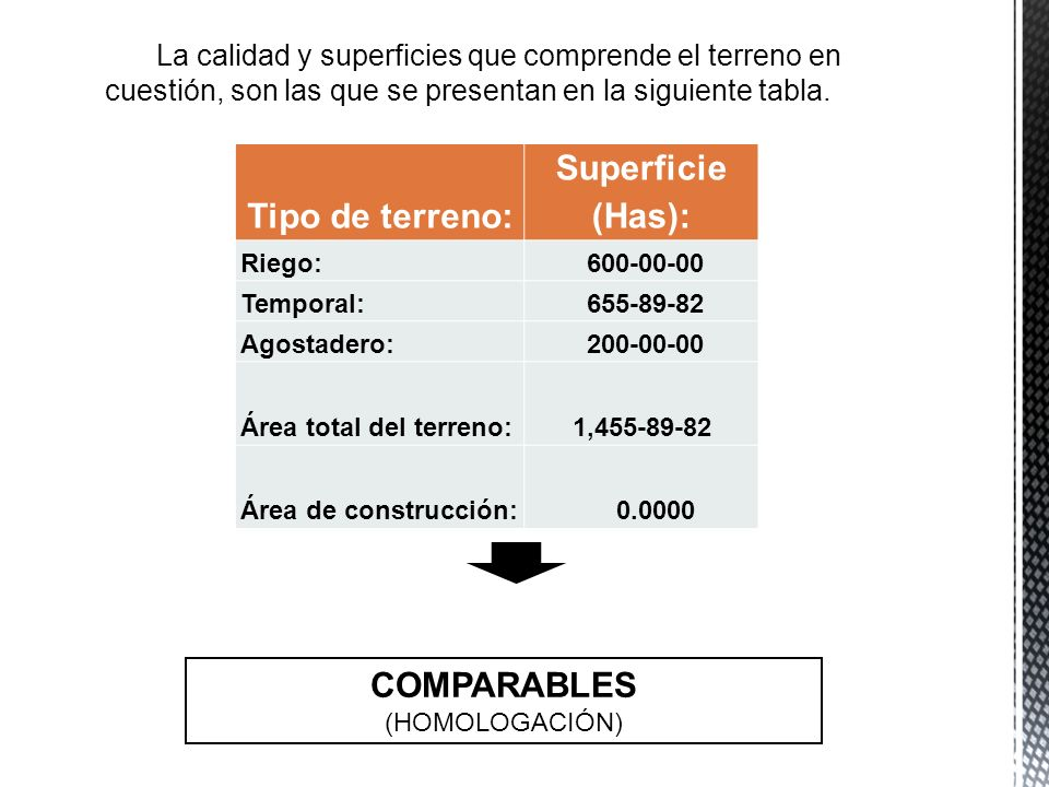 Tipo de terreno: Superficie (Has): COMPARABLES