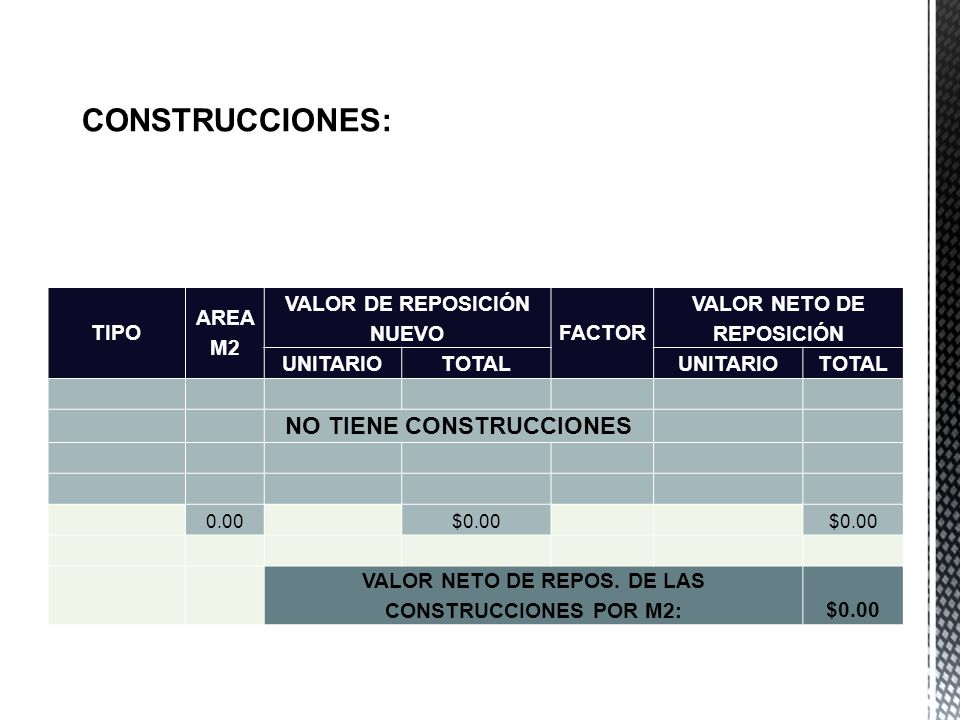 CONSTRUCCIONES: NO TIENE CONSTRUCCIONES TIPO AREA M2