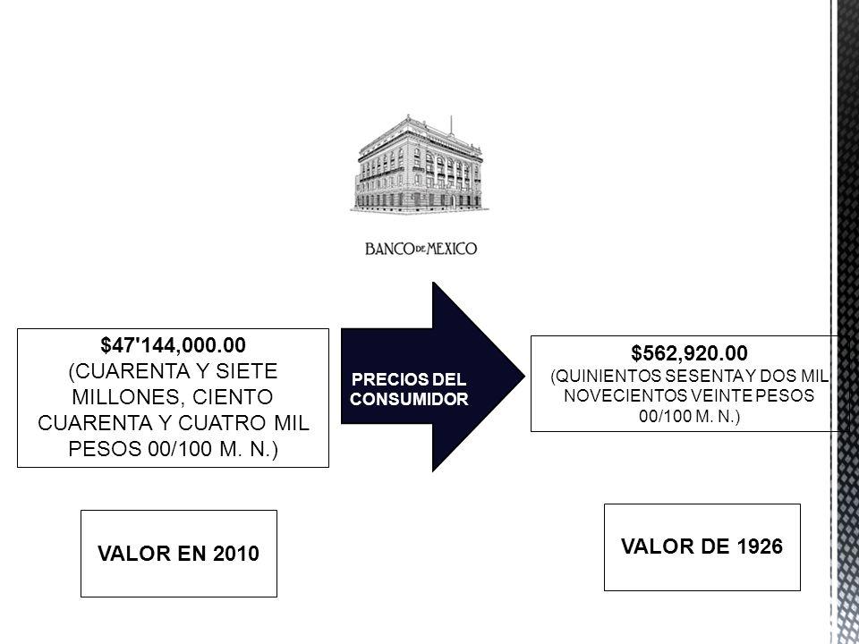 PRECIOS DEL CONSUMIDOR