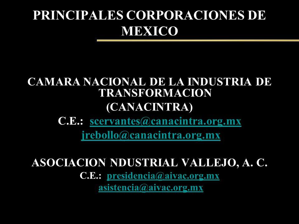 PRINCIPALES CORPORACIONES DE MEXICO