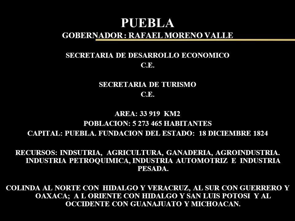 PUEBLA GOBERNADOR : RAFAEL MORENO VALLE