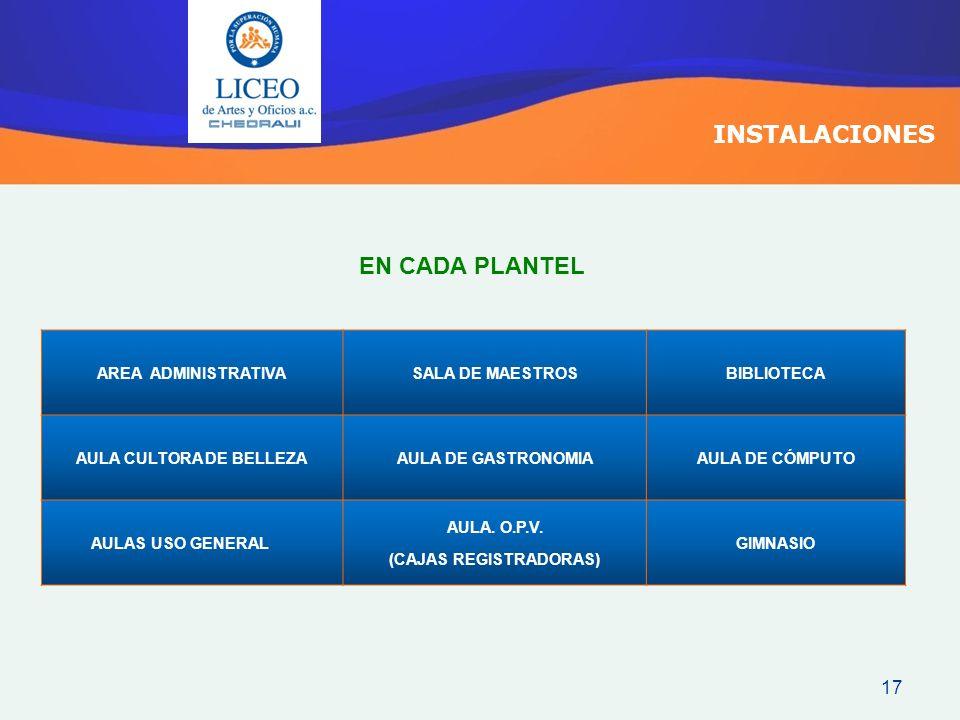 AULA CULTORA DE BELLEZA (CAJAS REGISTRADORAS)