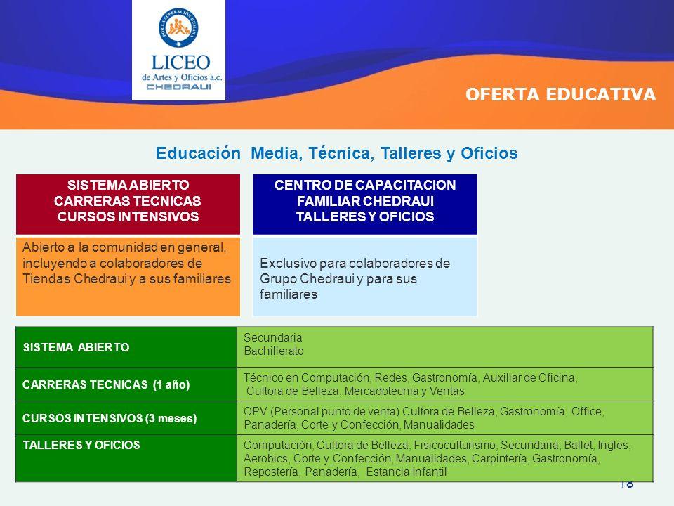 Educación Media, Técnica, Talleres y Oficios