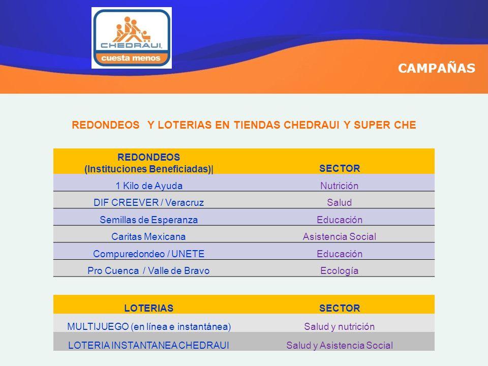CAMPAÑAS REDONDEOS Y LOTERIAS EN TIENDAS CHEDRAUI Y SUPER CHE