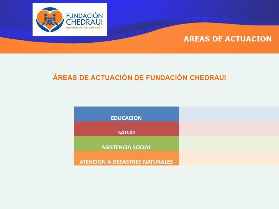ÁREAS DE ACTUACIÓN DE FUNDACIÓN CHEDRAUI