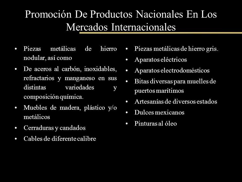 Promoción De Productos Nacionales En Los Mercados Internacionales