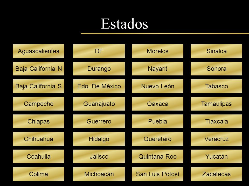 Estados Aguascalientes DF Morelos Sinaloa Baja California N Durango