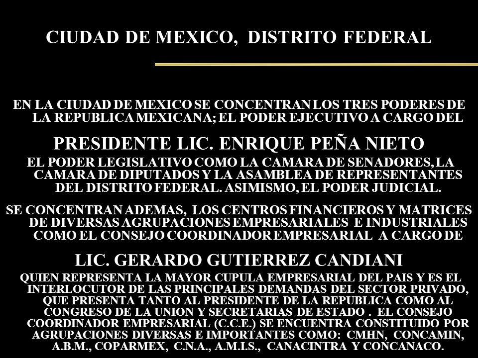 CIUDAD DE MEXICO, DISTRITO FEDERAL