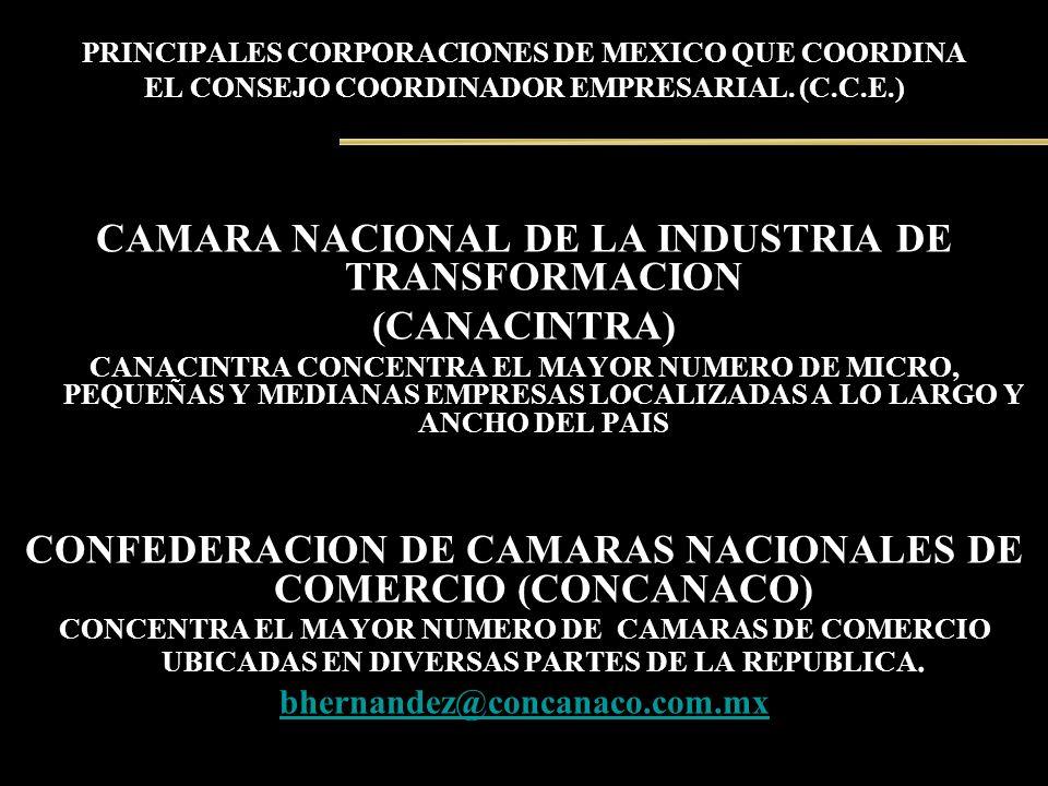 CAMARA NACIONAL DE LA INDUSTRIA DE TRANSFORMACION (CANACINTRA)