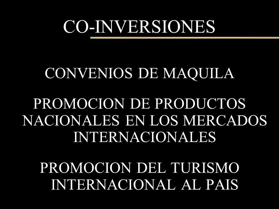 CO-INVERSIONES CONVENIOS DE MAQUILA