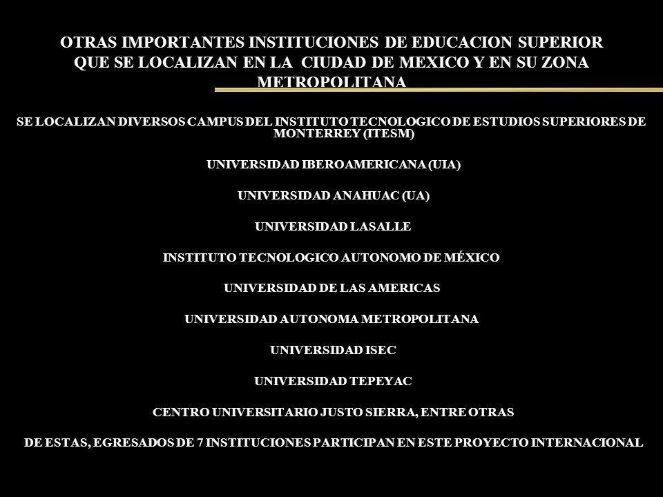OTRAS IMPORTANTES INSTITUCIONES DE EDUCACION SUPERIOR QUE SE LOCALIZAN EN LA CIUDAD DE MEXICO Y EN SU ZONA METROPOLITANA