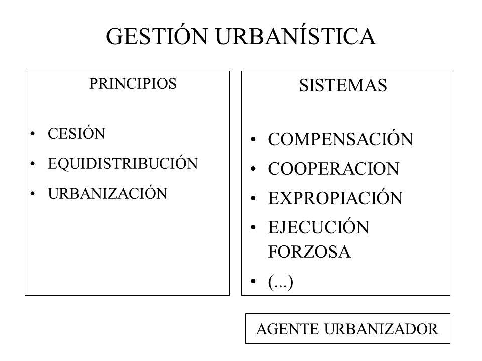GESTIÓN URBANÍSTICA SISTEMAS COMPENSACIÓN COOPERACION EXPROPIACIÓN