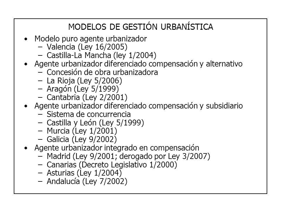 MODELOS DE GESTIÓN URBANÍSTICA