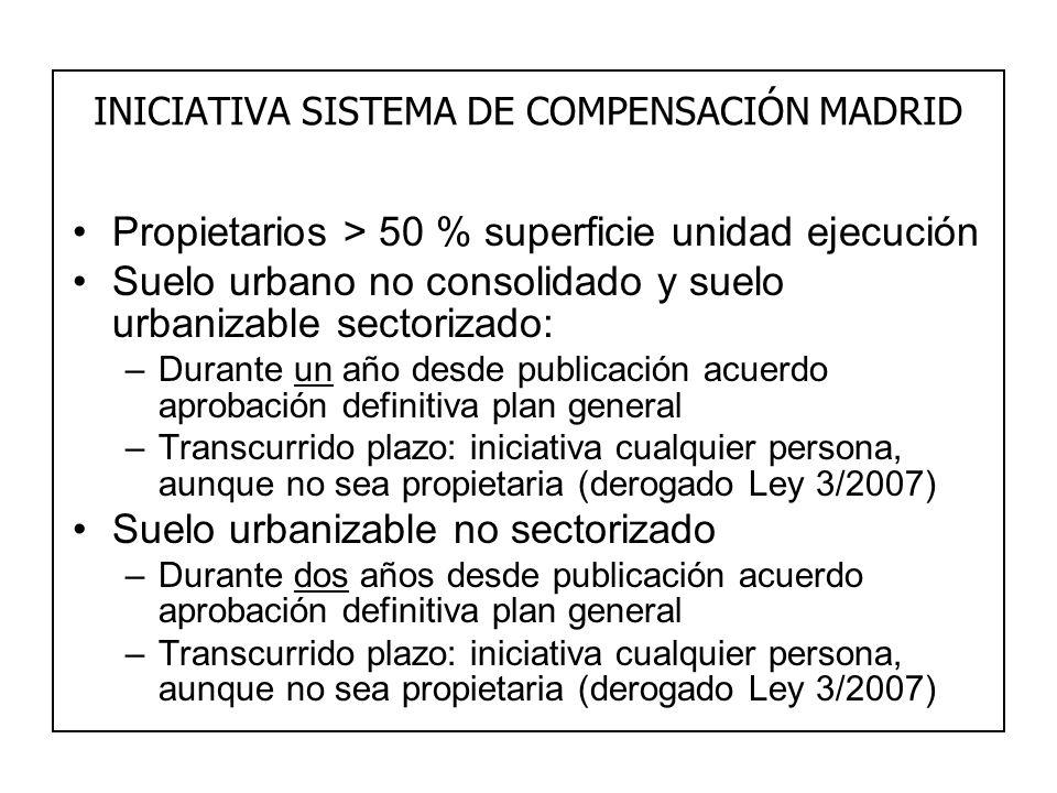 INICIATIVA SISTEMA DE COMPENSACIÓN MADRID