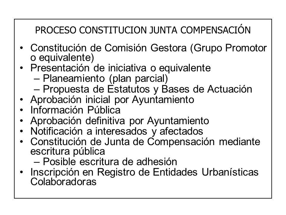 PROCESO CONSTITUCION JUNTA COMPENSACIÓN