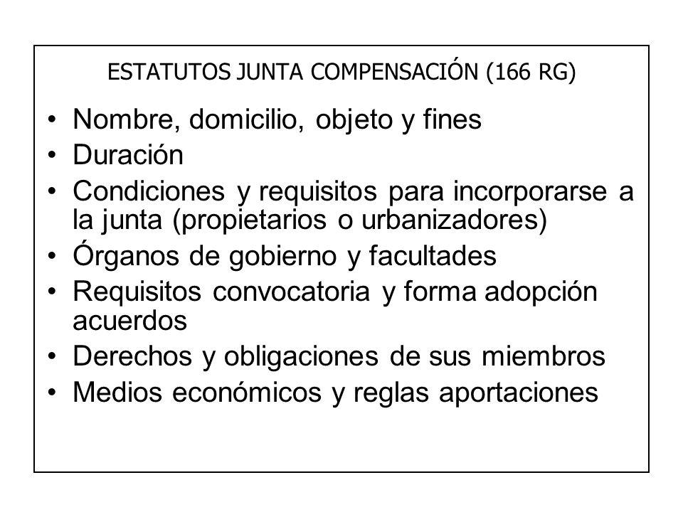 ESTATUTOS JUNTA COMPENSACIÓN (166 RG)