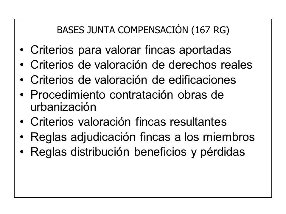 BASES JUNTA COMPENSACIÓN (167 RG)