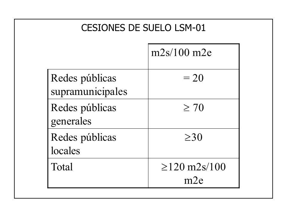 Redes públicas supramunicipales = 20 Redes públicas generales 70