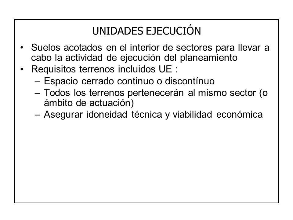 UNIDADES EJECUCIÓNSuelos acotados en el interior de sectores para llevar a cabo la actividad de ejecución del planeamiento.