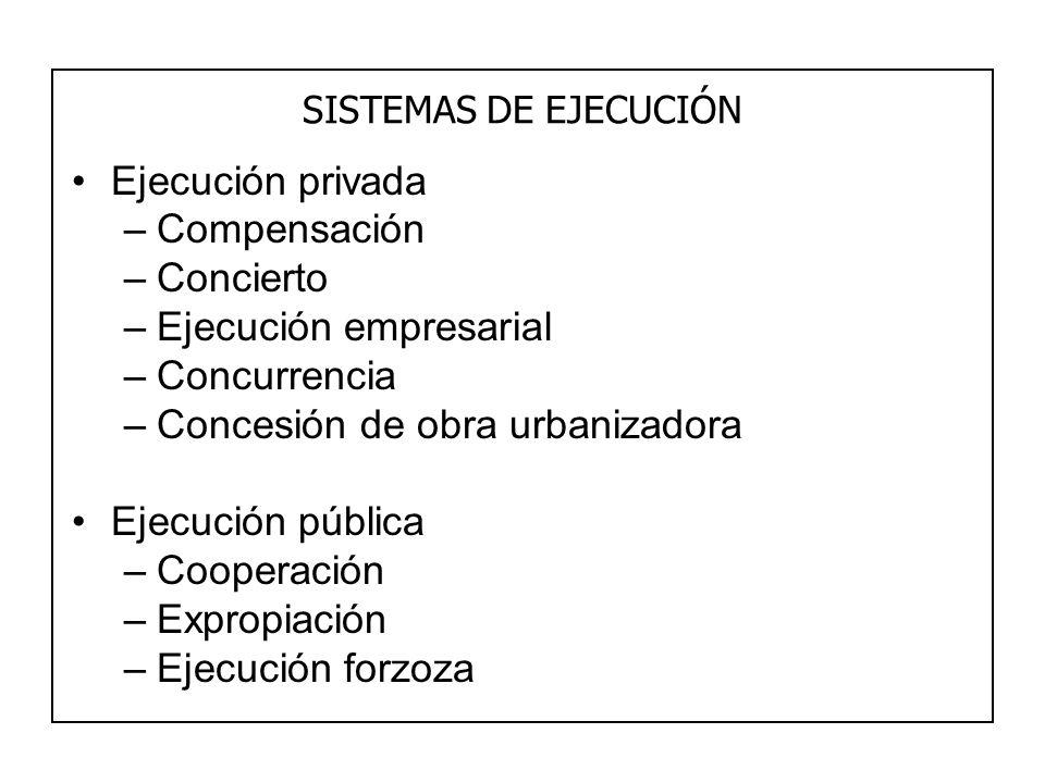 Ejecución empresarial Concurrencia Concesión de obra urbanizadora