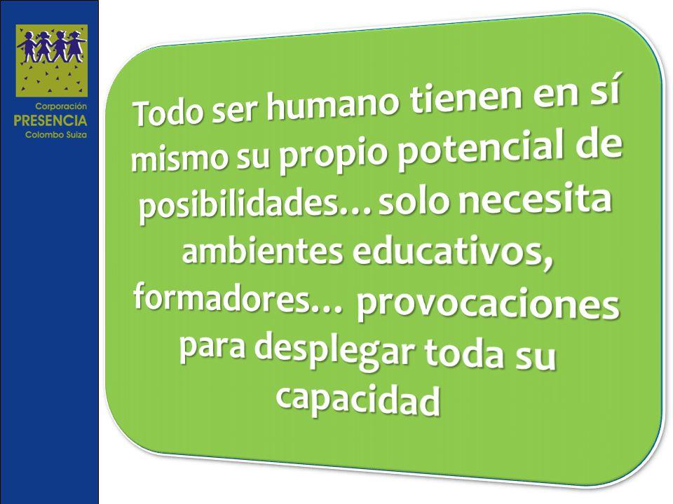 Todo ser humano tienen en sí mismo su propio potencial de posibilidades…solo necesita ambientes educativos, formadores… provocaciones para desplegar toda su capacidad