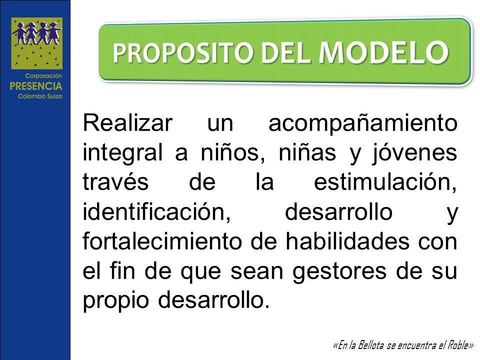 PROPOSITO DEL MODELO