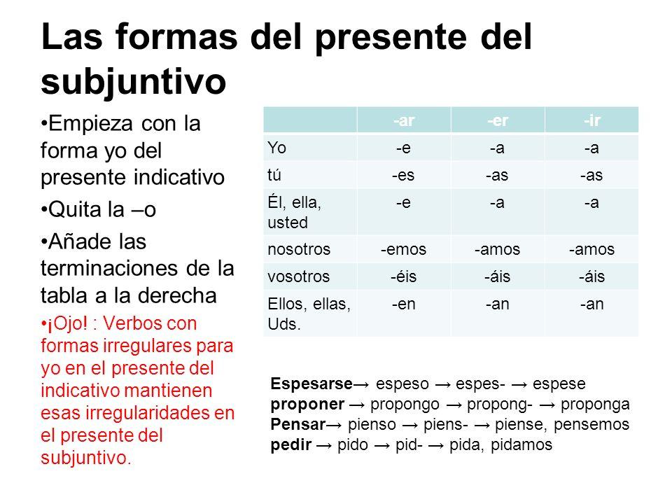 Las formas del presente del subjuntivo