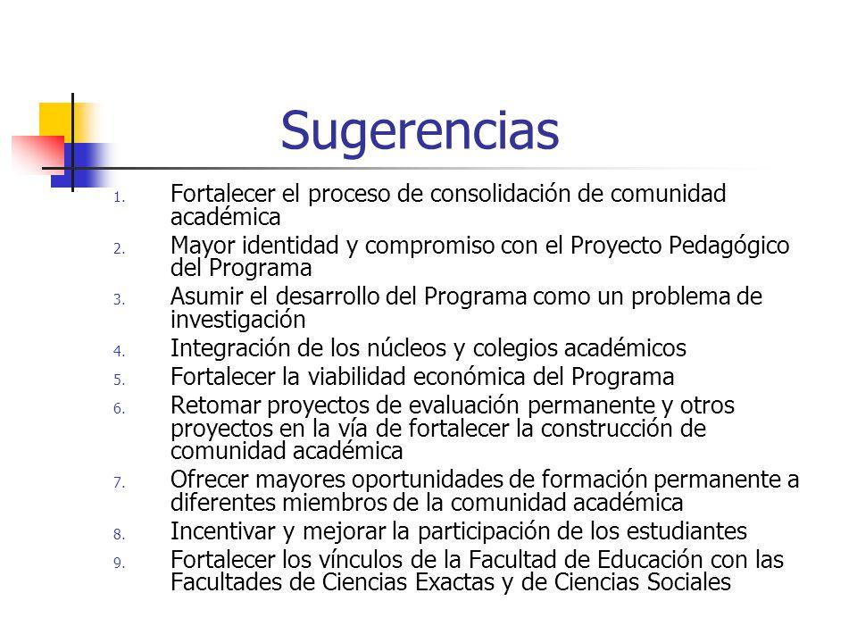 Sugerencias Fortalecer el proceso de consolidación de comunidad académica. Mayor identidad y compromiso con el Proyecto Pedagógico del Programa.