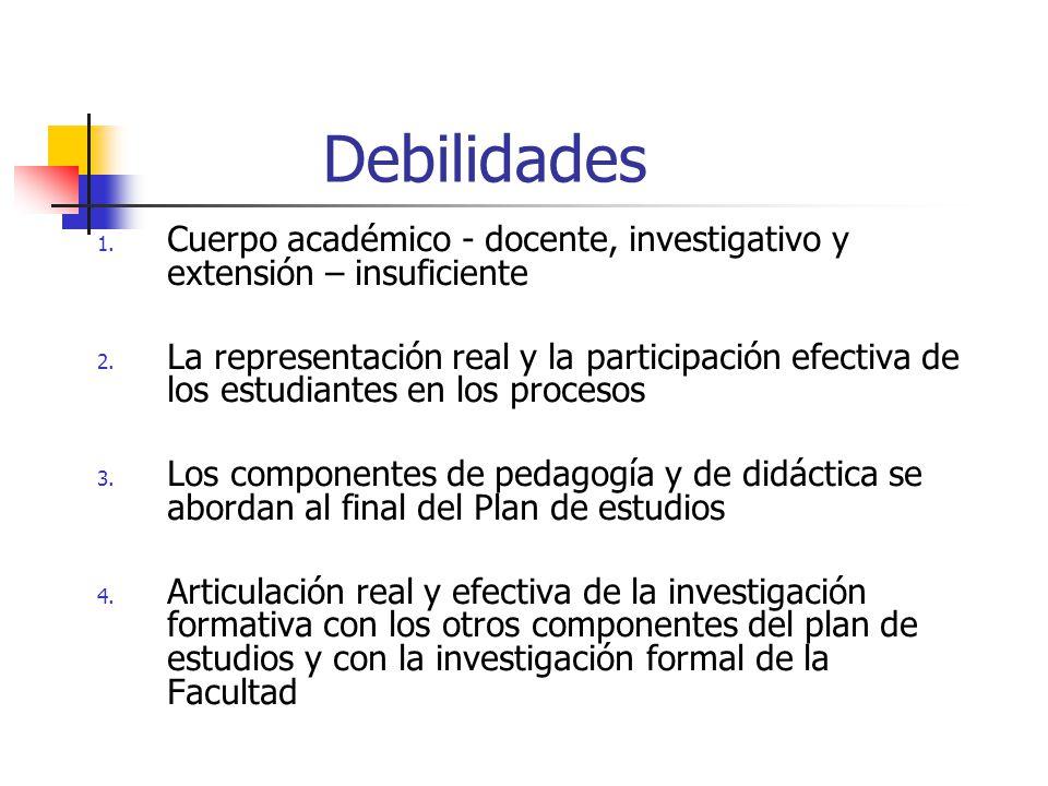 Debilidades Cuerpo académico - docente, investigativo y extensión – insuficiente.