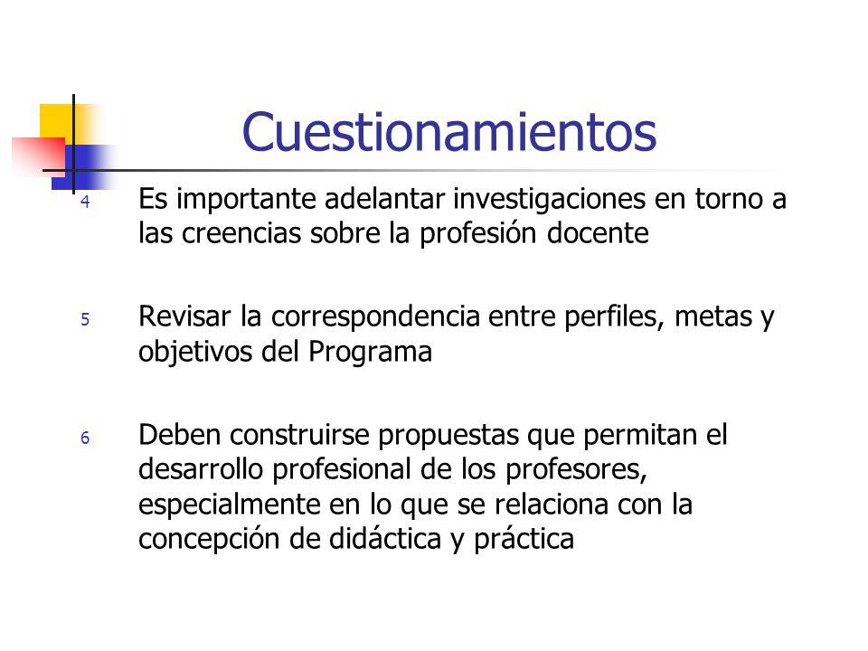 Cuestionamientos Es importante adelantar investigaciones en torno a las creencias sobre la profesión docente.