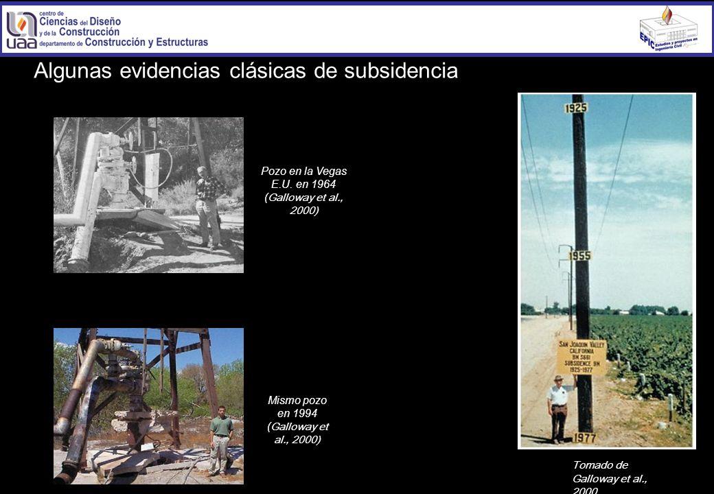 Algunas evidencias clásicas de subsidencia