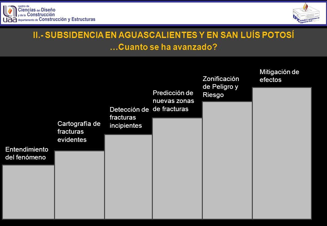 II.- SUBSIDENCIA EN AGUASCALIENTES Y EN SAN LUÍS POTOSÍ
