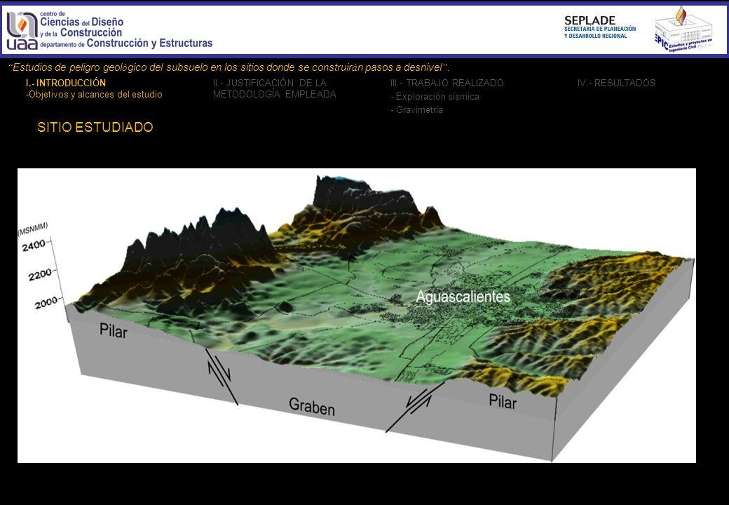 Estudios de peligro geológico del subsuelo en los sitios donde se construirán pasos a desnivel .