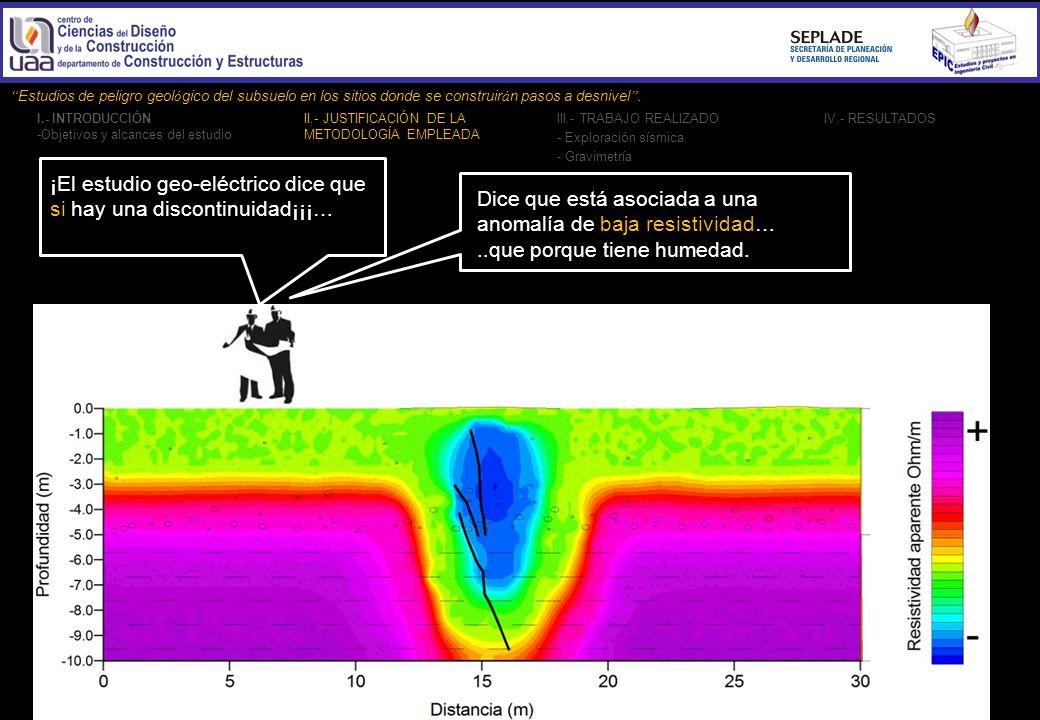 ¡El estudio geo-eléctrico dice que si hay una discontinuidad¡¡¡…