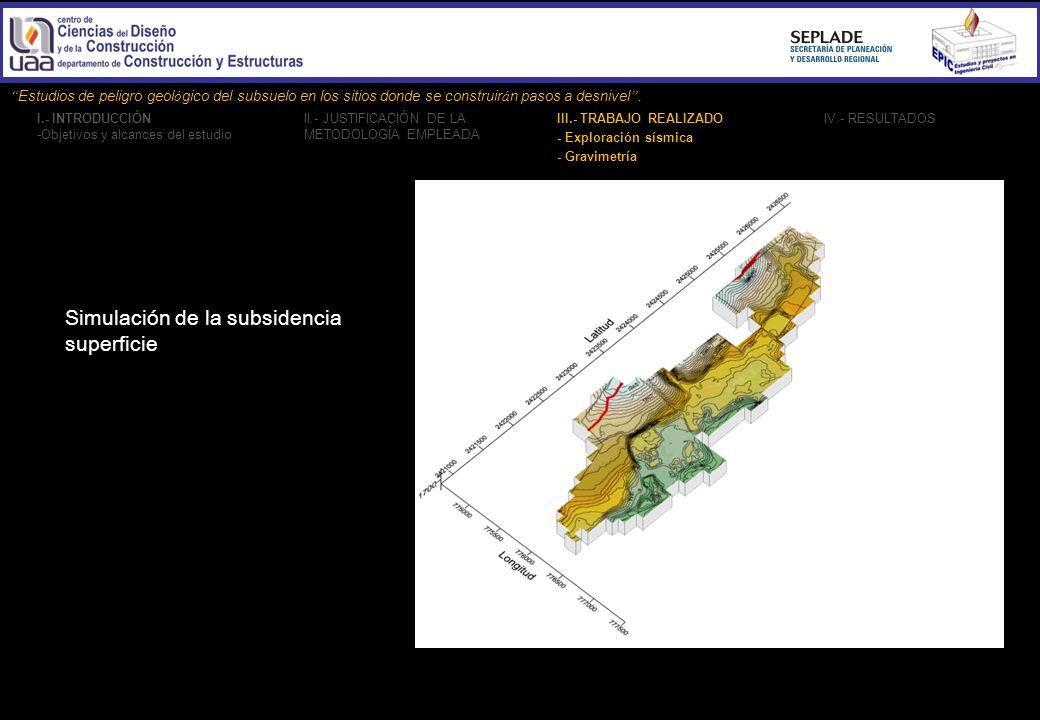 Simulación de la subsidencia superficie