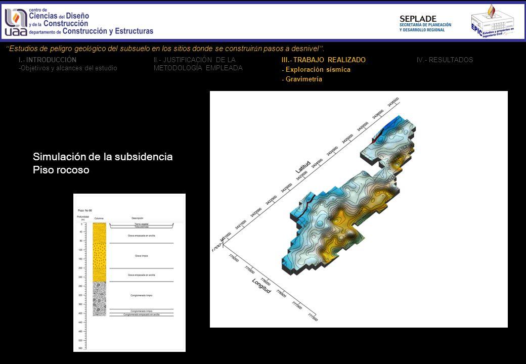 Simulación de la subsidencia Piso rocoso