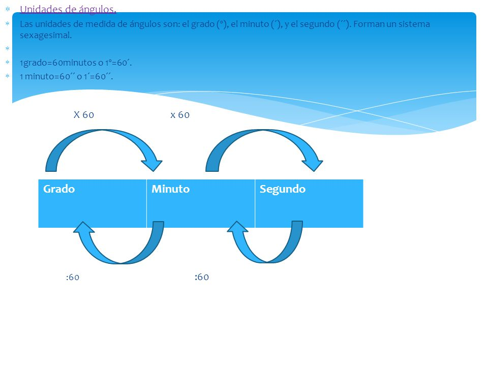 Grado Minuto Segundo Unidades de ángulos. X 60 x 60
