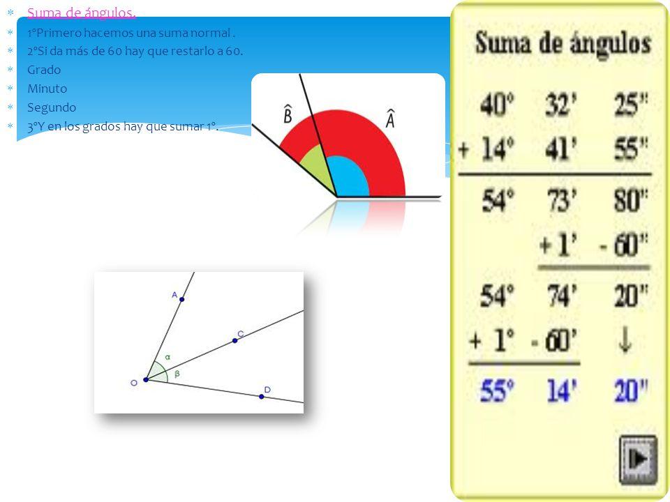Suma de ángulos. 1ºPrimero hacemos una suma normal .