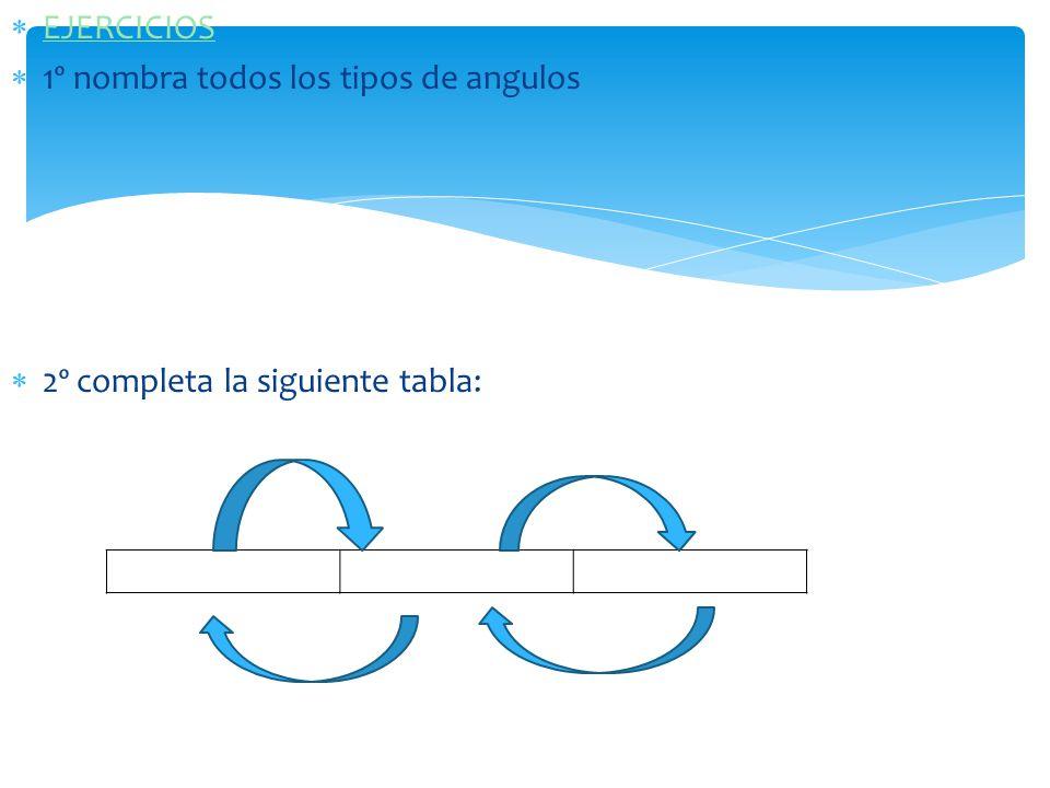 EJERCICIOS 1º nombra todos los tipos de angulos 2º completa la siguiente tabla: