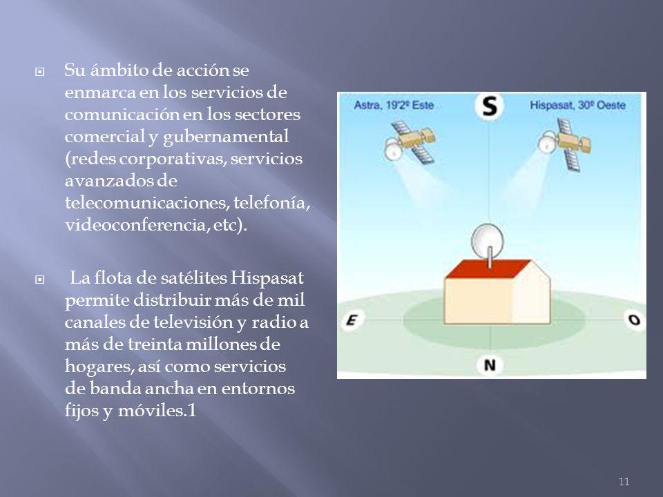Su ámbito de acción se enmarca en los servicios de comunicación en los sectores comercial y gubernamental (redes corporativas, servicios avanzados de telecomunicaciones, telefonía, videoconferencia, etc).