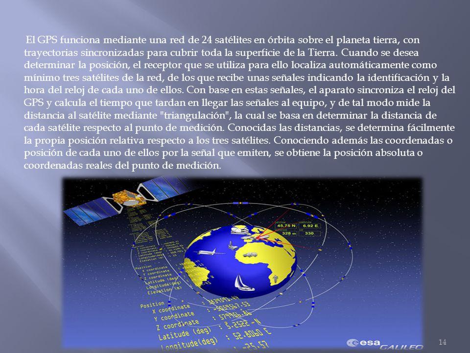 El GPS funciona mediante una red de 24 satélites en órbita sobre el planeta tierra, con trayectorias sincronizadas para cubrir toda la superficie de la Tierra.