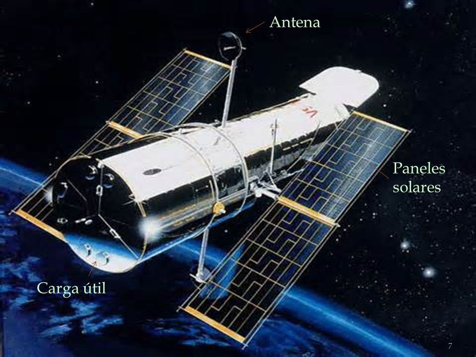 Antena Paneles solares Carga útil