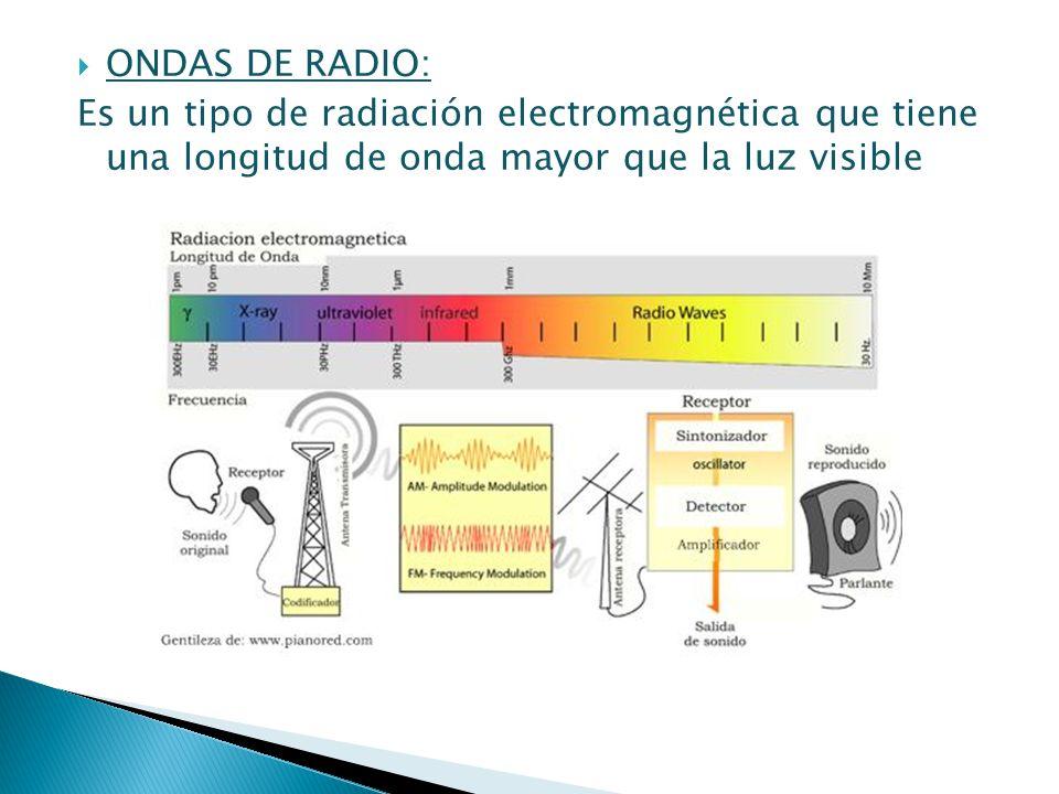 ONDAS DE RADIO: Es un tipo de radiación electromagnética que tiene una longitud de onda mayor que la luz visible.