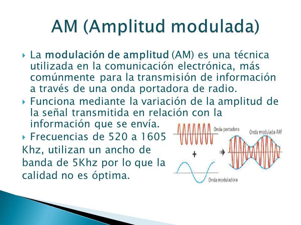 AM (Amplitud modulada)