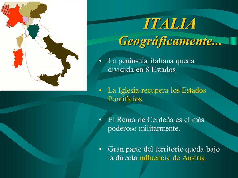ITALIA Geográficamente...