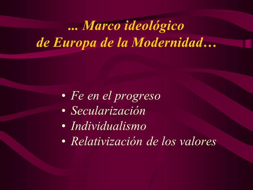 ... Marco ideológico de Europa de la Modernidad…