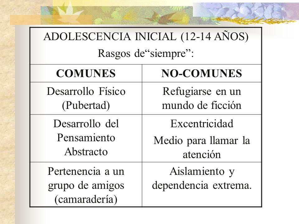 ADOLESCENCIA INICIAL (12-14 AÑOS) Rasgos de siempre : COMUNES