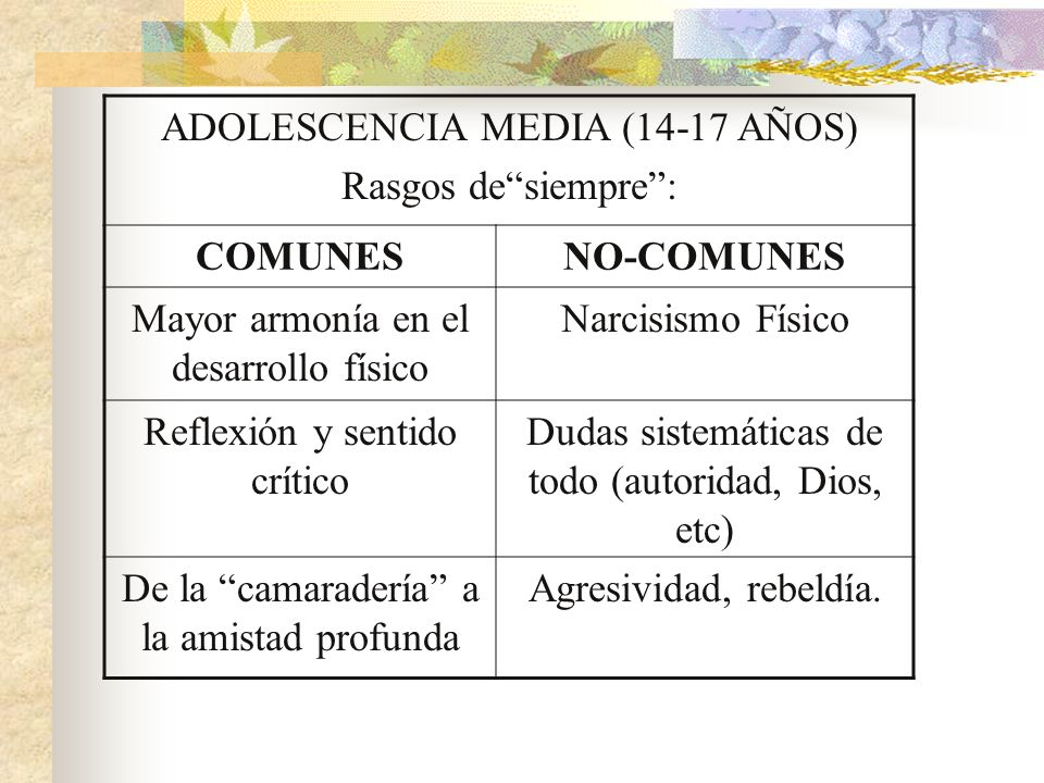 ADOLESCENCIA MEDIA (14-17 AÑOS) Rasgos de siempre : COMUNES NO-COMUNES