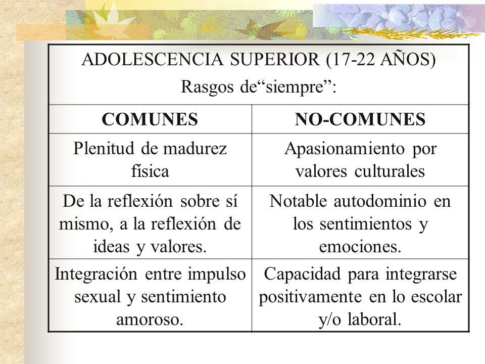 ADOLESCENCIA SUPERIOR (17-22 AÑOS) Rasgos de siempre : COMUNES