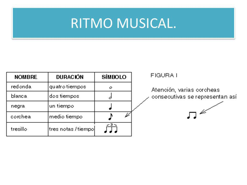 RITMO MUSICAL.